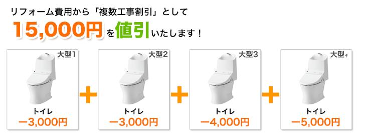 トイレとトイレとトイレとトイレの工事割引額イメージ