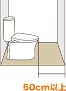トイレの広さのイメージ