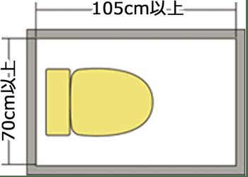 70cm×105cmのイメージ