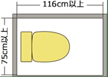 75cm×116cmのイメージ