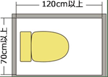 70cm×120cmのイメージ