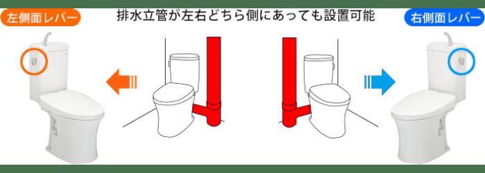 排水立管イメージ図
