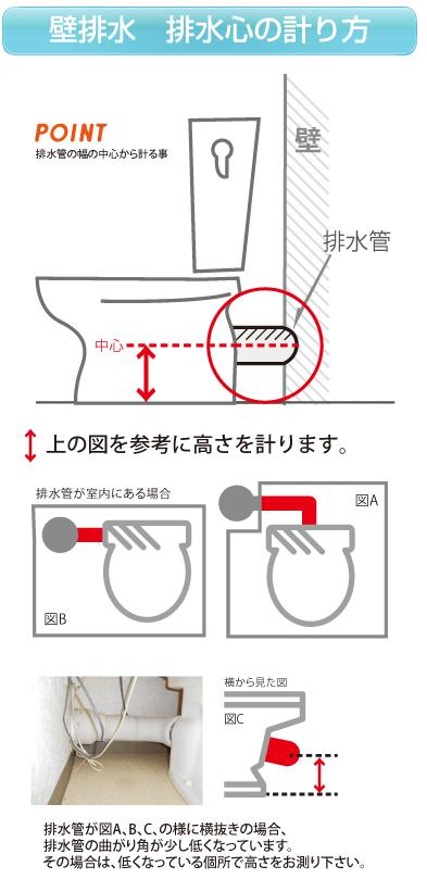 壁(床上)排水の特徴