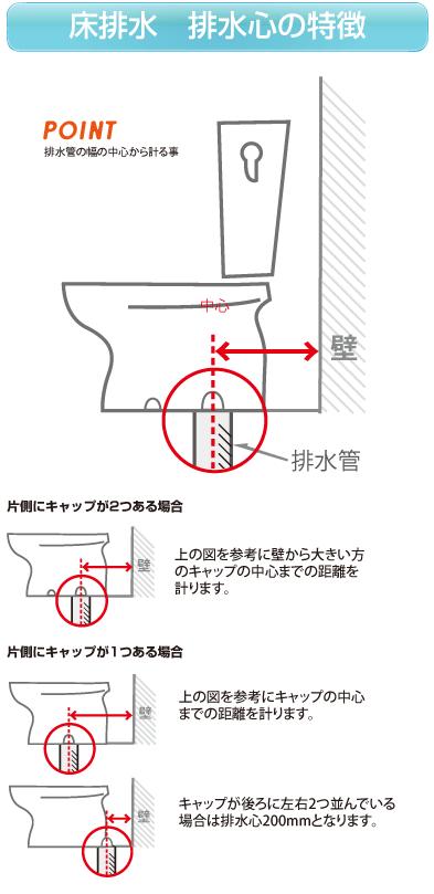 床排水の特徴