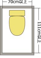 70cm X 111cm以上イメージ
