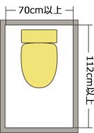 70cm X 112cm以上イメージ