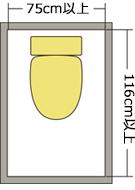 75cm X 116cm以上イメージ