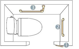 便器の側面にドアがある場合イメージ図