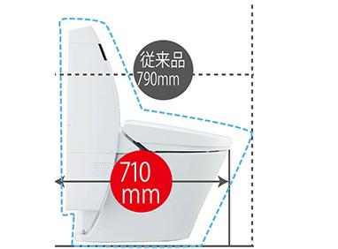 奥行710mm