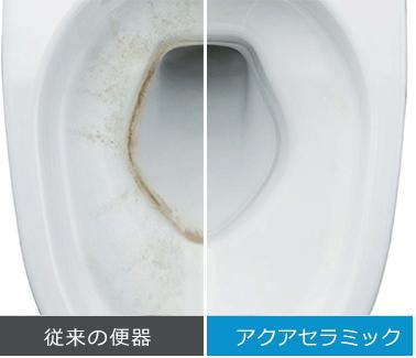 汚れがつかない衛生陶器