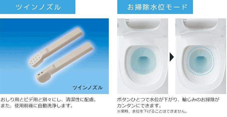 ツインノズル&お掃除水位モード