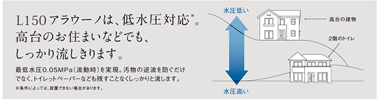 低水圧対応(0.05MPa)