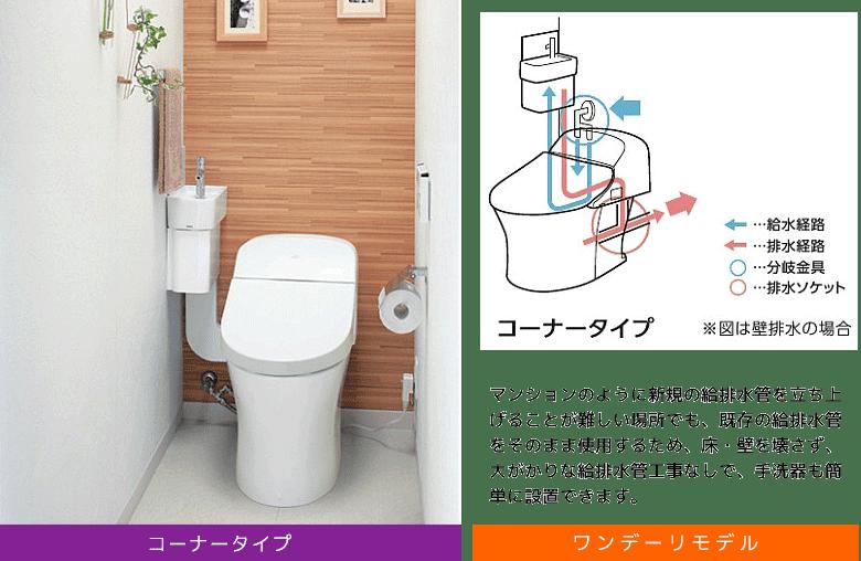 手洗いカウンター例2