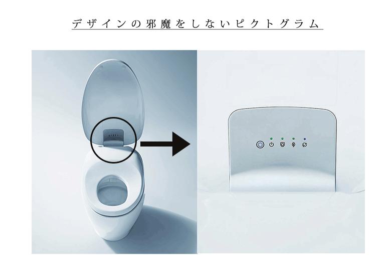 デザインの邪魔をしないピクトグラム