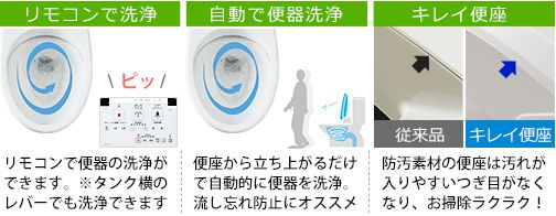 (トイレ)プレアスLS グレードCL4の特徴