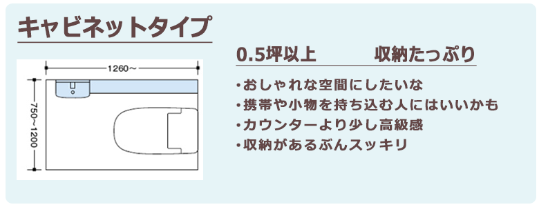 キャビネット手洗い器の特徴とスタッフコメント