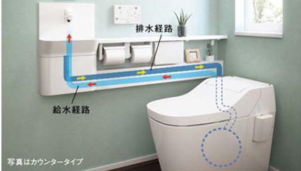 給排水イメージ