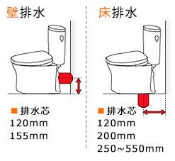 排水タイプ
