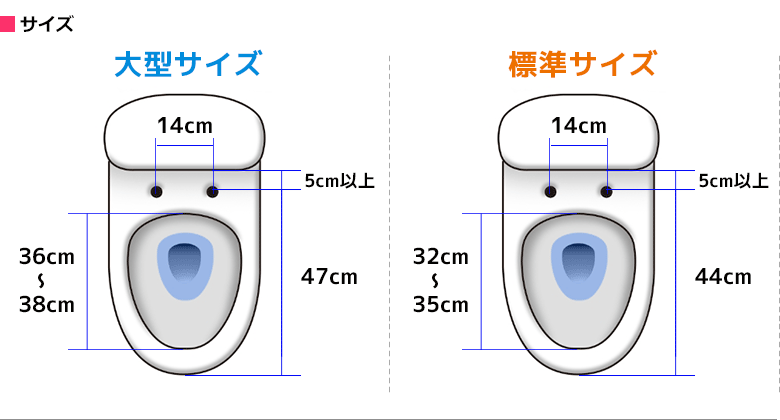 大型サイズと標準サイズ