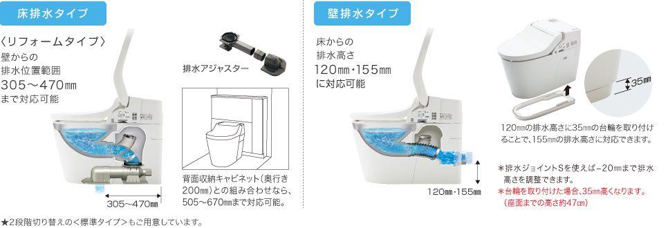 床排水と壁排水