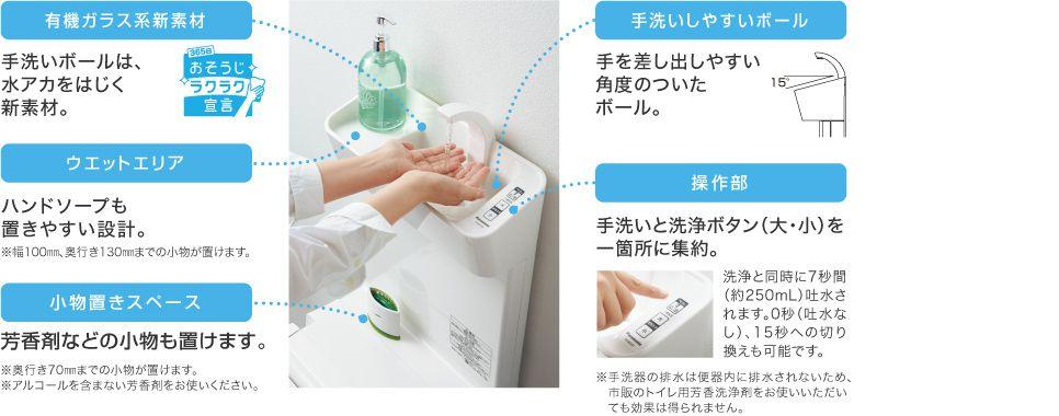 手洗いのその他の特徴