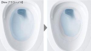 水位調節イメージ図